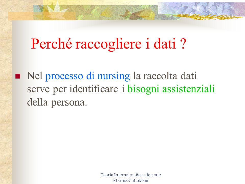 Teoria Infermieristica : docente Marina Cattabiani Perché raccogliere i dati ? Nel processo di nursing la raccolta dati serve per identificare i bisog