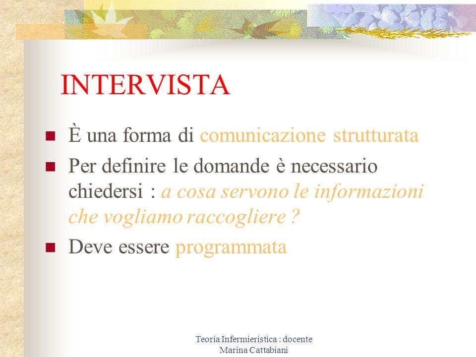 Teoria Infermieristica : docente Marina Cattabiani INTERVISTA È una forma di comunicazione strutturata Per definire le domande è necessario chiedersi