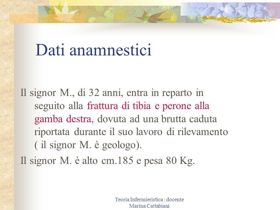 Teoria Infermieristica : docente Marina Cattabiani Dati anamnestici Il signor M., di 32 anni, entra in reparto in seguito alla frattura di tibia e per