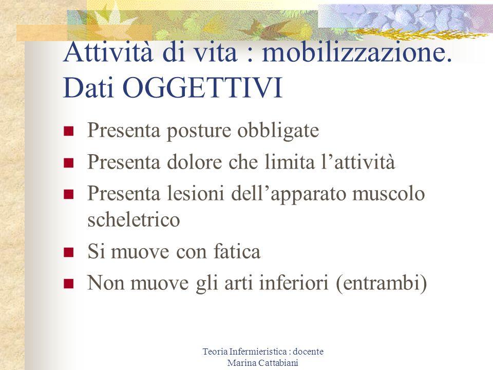 Teoria Infermieristica : docente Marina Cattabiani Attività di vita : mobilizzazione. Dati OGGETTIVI Presenta posture obbligate Presenta dolore che li