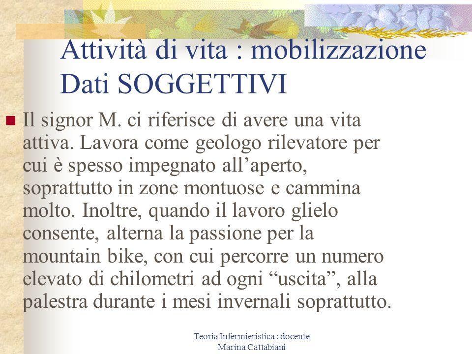 Teoria Infermieristica : docente Marina Cattabiani Attività di vita : mobilizzazione Dati SOGGETTIVI Il signor M. ci riferisce di avere una vita attiv