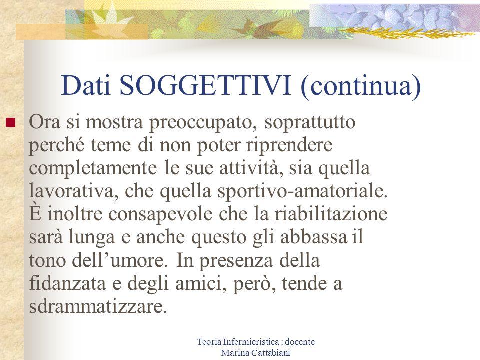 Teoria Infermieristica : docente Marina Cattabiani Dati SOGGETTIVI (continua) Ora si mostra preoccupato, soprattutto perché teme di non poter riprende