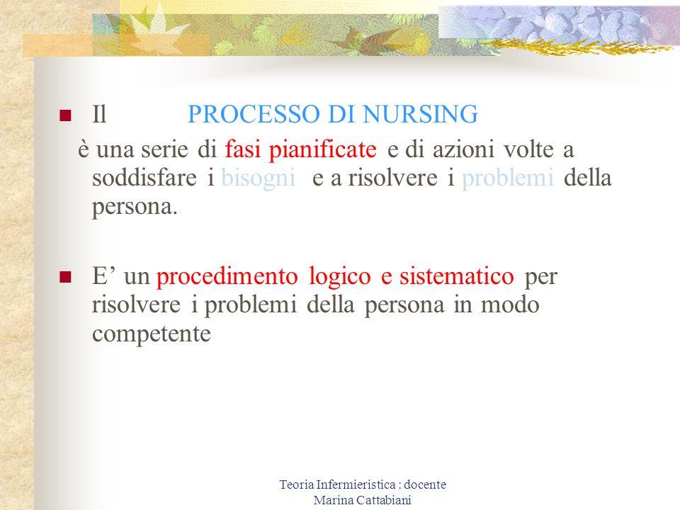 Teoria Infermieristica : docente Marina Cattabiani Pianificazione degli INTERVENTI Prima di ATTUARE occorre PIANIFICARE.