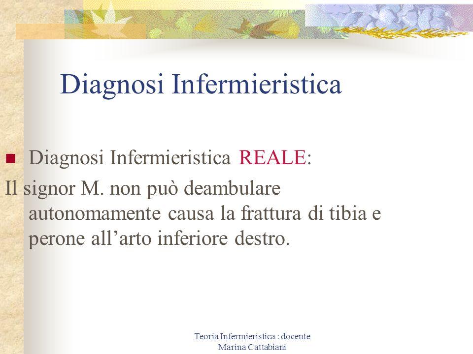 Teoria Infermieristica : docente Marina Cattabiani Diagnosi Infermieristica Diagnosi Infermieristica REALE: Il signor M. non può deambulare autonomame