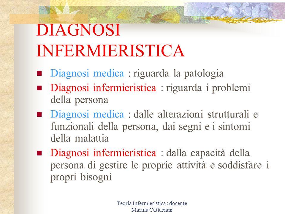 Teoria Infermieristica : docente Marina Cattabiani DIAGNOSI INFERMIERISTICA Diagnosi medica : riguarda la patologia Diagnosi infermieristica : riguard