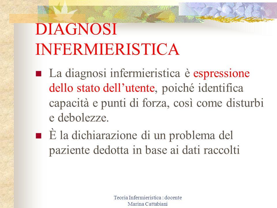 Teoria Infermieristica : docente Marina Cattabiani DIAGNOSI INFERMIERISTICA La diagnosi infermieristica è espressione dello stato dellutente, poiché i