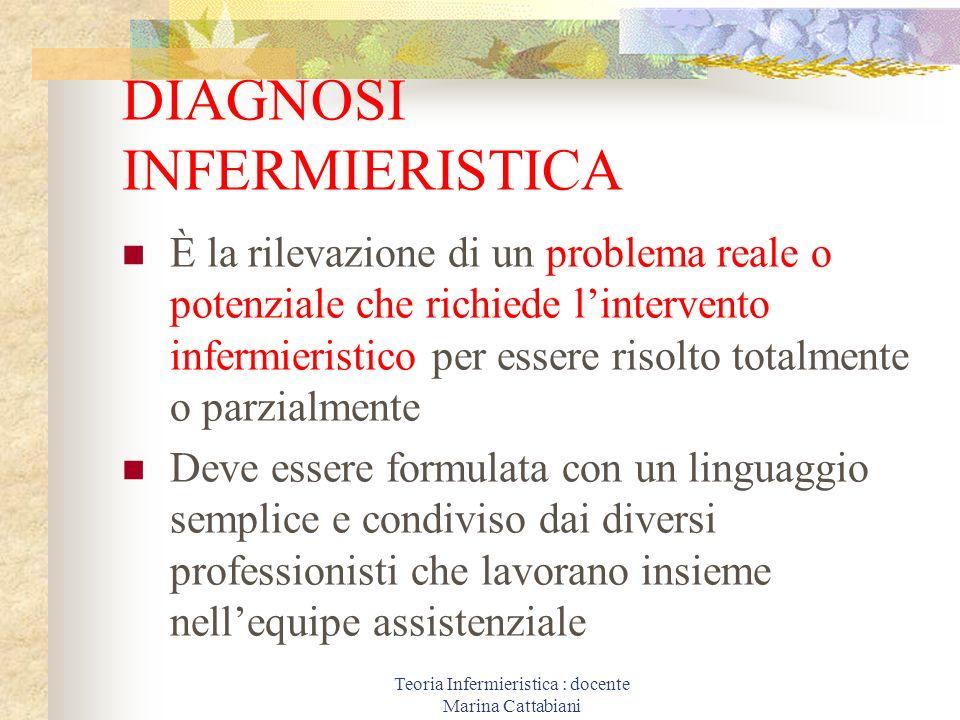 Teoria Infermieristica : docente Marina Cattabiani DIAGNOSI INFERMIERISTICA È la rilevazione di un problema reale o potenziale che richiede lintervent