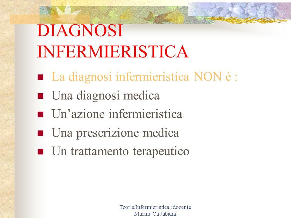 Teoria Infermieristica : docente Marina Cattabiani DIAGNOSI INFERMIERISTICA La diagnosi infermieristica NON è : Una diagnosi medica Unazione infermier