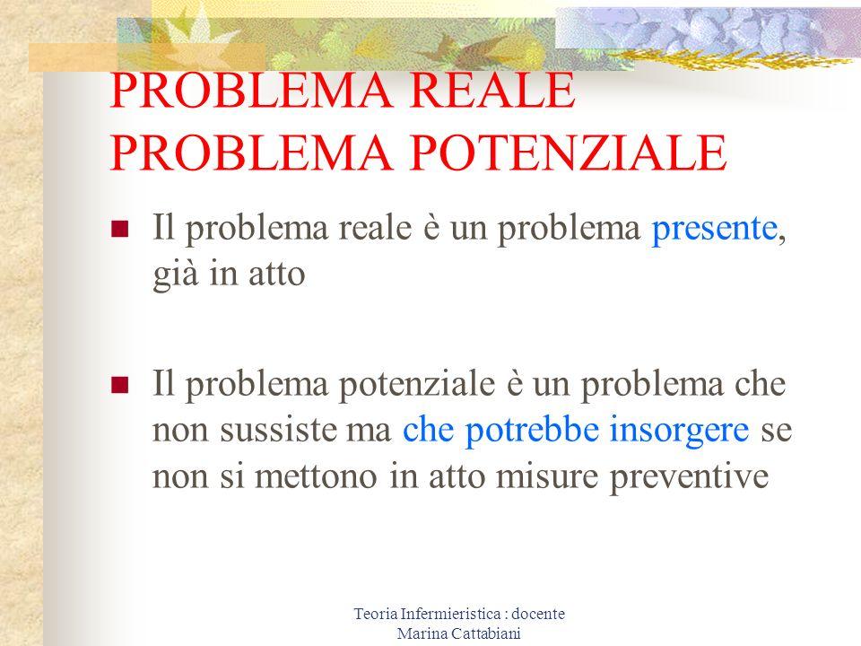 Teoria Infermieristica : docente Marina Cattabiani PROBLEMA REALE PROBLEMA POTENZIALE Il problema reale è un problema presente, già in atto Il problem