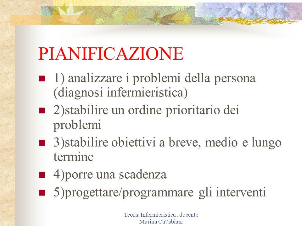 Teoria Infermieristica : docente Marina Cattabiani PIANIFICAZIONE 1) analizzare i problemi della persona (diagnosi infermieristica) 2)stabilire un ord