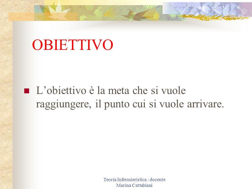 Teoria Infermieristica : docente Marina Cattabiani OBIETTIVO Lobiettivo è la meta che si vuole raggiungere, il punto cui si vuole arrivare.