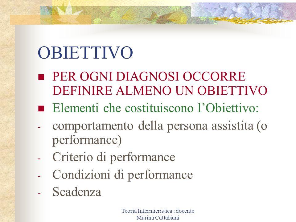 Teoria Infermieristica : docente Marina Cattabiani OBIETTIVO PER OGNI DIAGNOSI OCCORRE DEFINIRE ALMENO UN OBIETTIVO Elementi che costituiscono lObiett