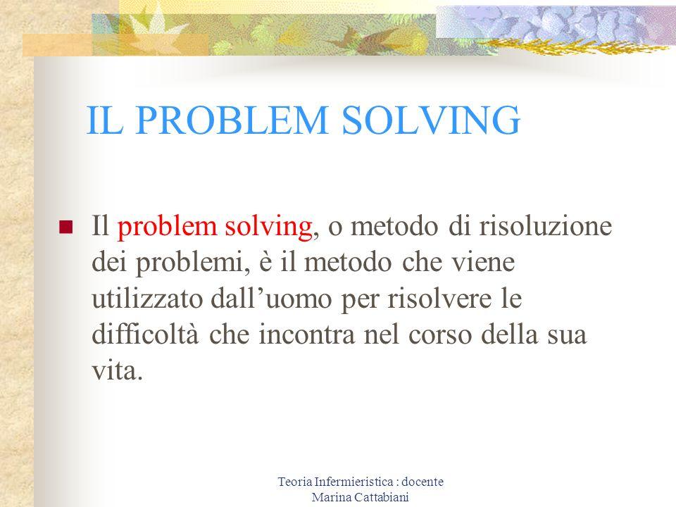 Teoria Infermieristica : docente Marina Cattabiani Metodi per risolvere i problemi Problem solving spontaneo: si reagisce al problema in modo spontaneo, istintivo.