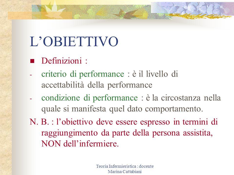 Teoria Infermieristica : docente Marina Cattabiani LOBIETTIVO Definizioni : - criterio di performance : è il livello di accettabilità della performanc