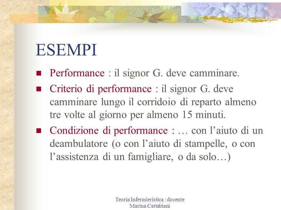 Teoria Infermieristica : docente Marina Cattabiani ESEMPI Performance : il signor G. deve camminare. Criterio di performance : il signor G. deve cammi