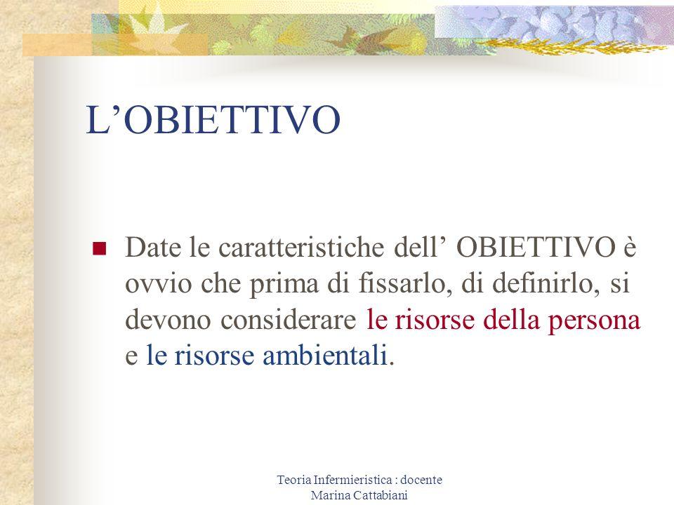 Teoria Infermieristica : docente Marina Cattabiani LOBIETTIVO Date le caratteristiche dell OBIETTIVO è ovvio che prima di fissarlo, di definirlo, si d