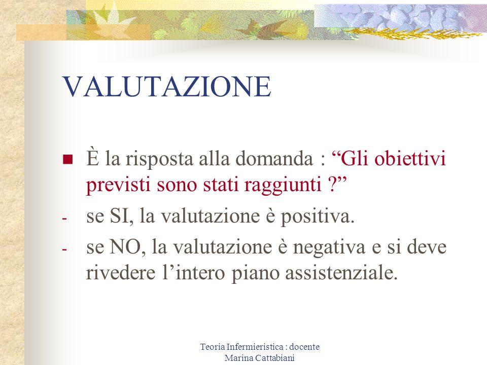 Teoria Infermieristica : docente Marina Cattabiani VALUTAZIONE È la risposta alla domanda : Gli obiettivi previsti sono stati raggiunti ? - se SI, la