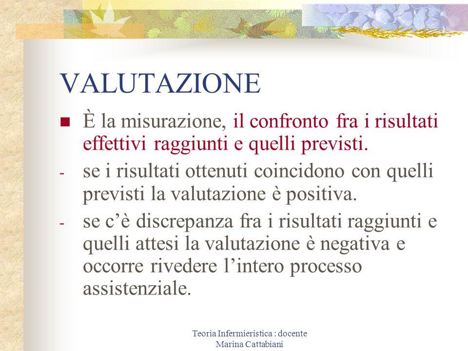 Teoria Infermieristica : docente Marina Cattabiani VALUTAZIONE È la misurazione, il confronto fra i risultati effettivi raggiunti e quelli previsti. -