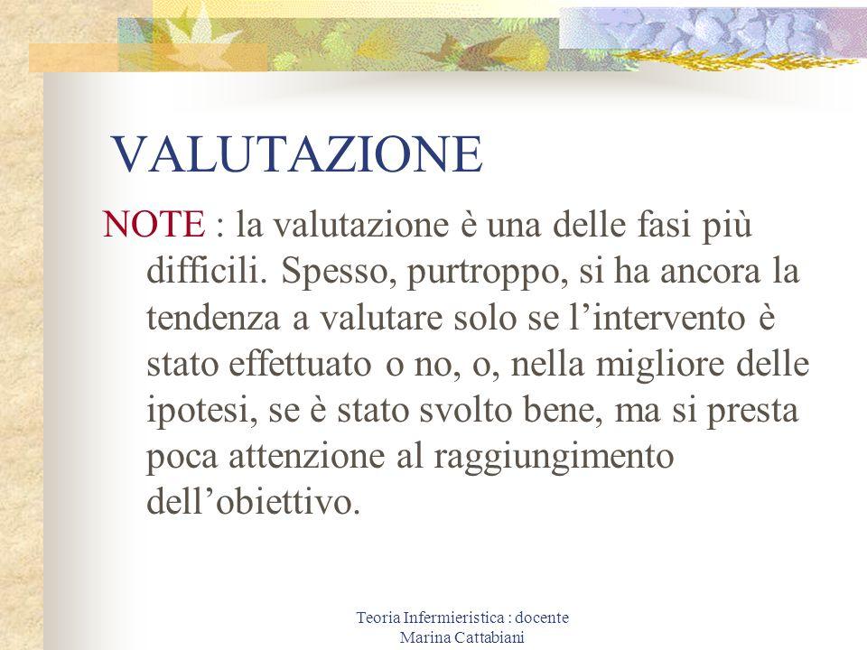 Teoria Infermieristica : docente Marina Cattabiani VALUTAZIONE NOTE : la valutazione è una delle fasi più difficili. Spesso, purtroppo, si ha ancora l