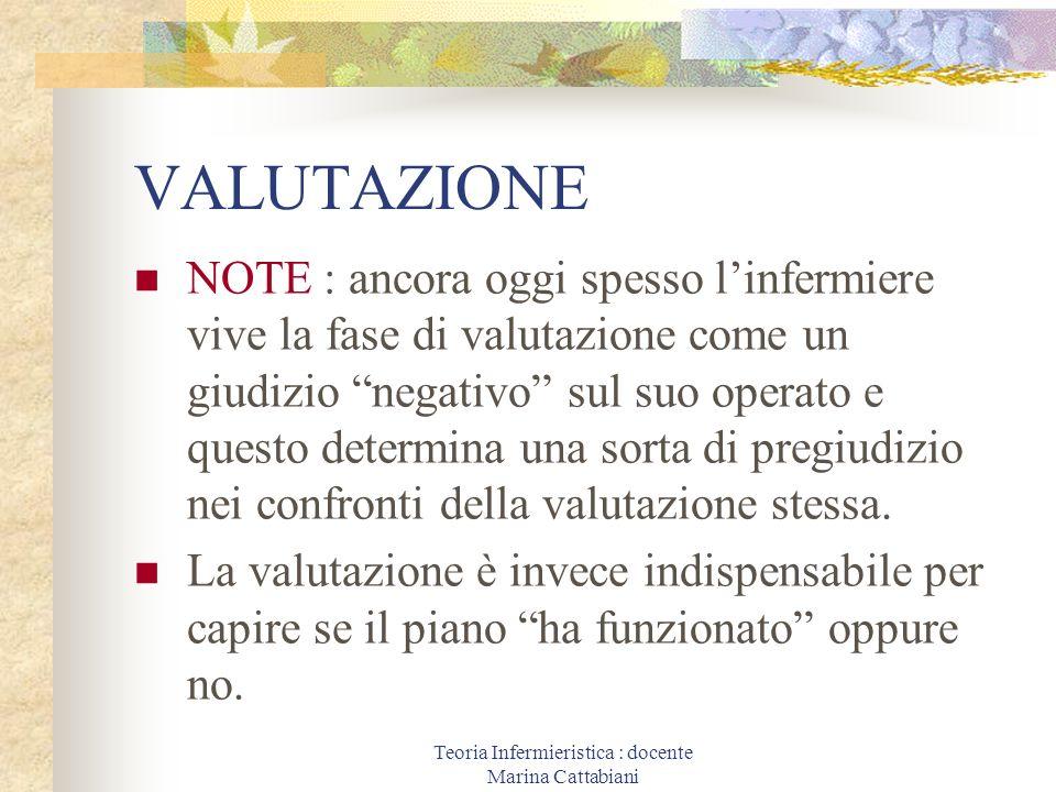 Teoria Infermieristica : docente Marina Cattabiani VALUTAZIONE NOTE : ancora oggi spesso linfermiere vive la fase di valutazione come un giudizio nega