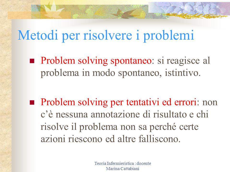 Teoria Infermieristica : docente Marina Cattabiani Metodi per risolvere i problemi Problem solving spontaneo: si reagisce al problema in modo spontane