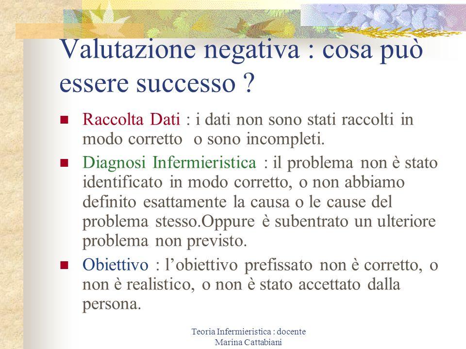 Teoria Infermieristica : docente Marina Cattabiani Valutazione negativa : cosa può essere successo ? Raccolta Dati : i dati non sono stati raccolti in