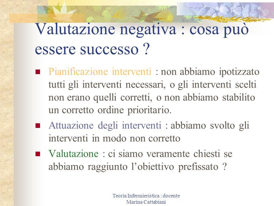 Teoria Infermieristica : docente Marina Cattabiani Valutazione negativa : cosa può essere successo ? Pianificazione interventi : non abbiamo ipotizzat