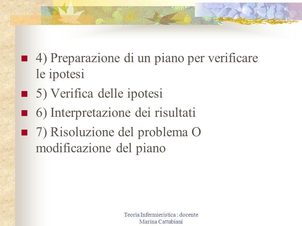 Teoria Infermieristica : docente Marina Cattabiani 4) Preparazione di un piano per verificare le ipotesi 5) Verifica delle ipotesi 6) Interpretazione