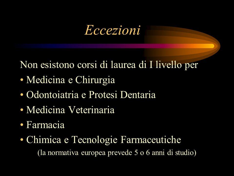 Eccezioni Non esistono corsi di laurea di I livello per Medicina e Chirurgia Odontoiatria e Protesi Dentaria Medicina Veterinaria Farmacia Chimica e Tecnologie Farmaceutiche (la normativa europea prevede 5 o 6 anni di studio)