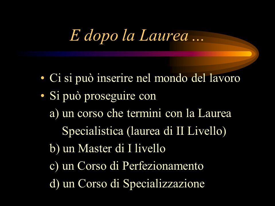 E dopo la Laurea... Ci si può inserire nel mondo del lavoro Si può proseguire con a) un corso che termini con la Laurea Specialistica (laurea di II Li