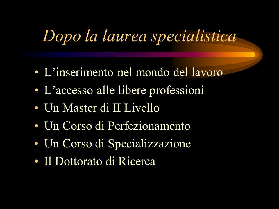 Dopo la laurea specialistica Linserimento nel mondo del lavoro Laccesso alle libere professioni Un Master di II Livello Un Corso di Perfezionamento Un Corso di Specializzazione Il Dottorato di Ricerca