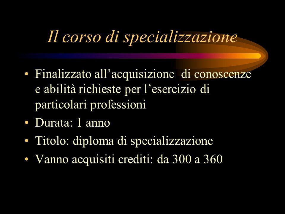 Il corso di specializzazione Finalizzato allacquisizione di conoscenze e abilità richieste per lesercizio di particolari professioni Durata: 1 anno Ti