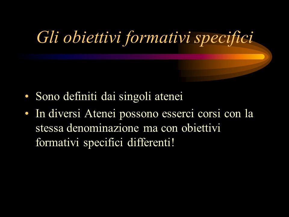 Gli obiettivi formativi specifici Sono definiti dai singoli atenei In diversi Atenei possono esserci corsi con la stessa denominazione ma con obiettivi formativi specifici differenti!