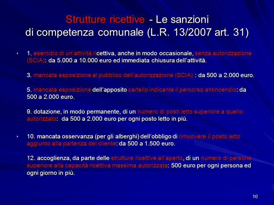 Strutture ricettive - Le sanzioni di competenza comunale (L.R. 13/2007 art. 31) 1. esercizio di unattività ricettiva, anche in modo occasionale, senza