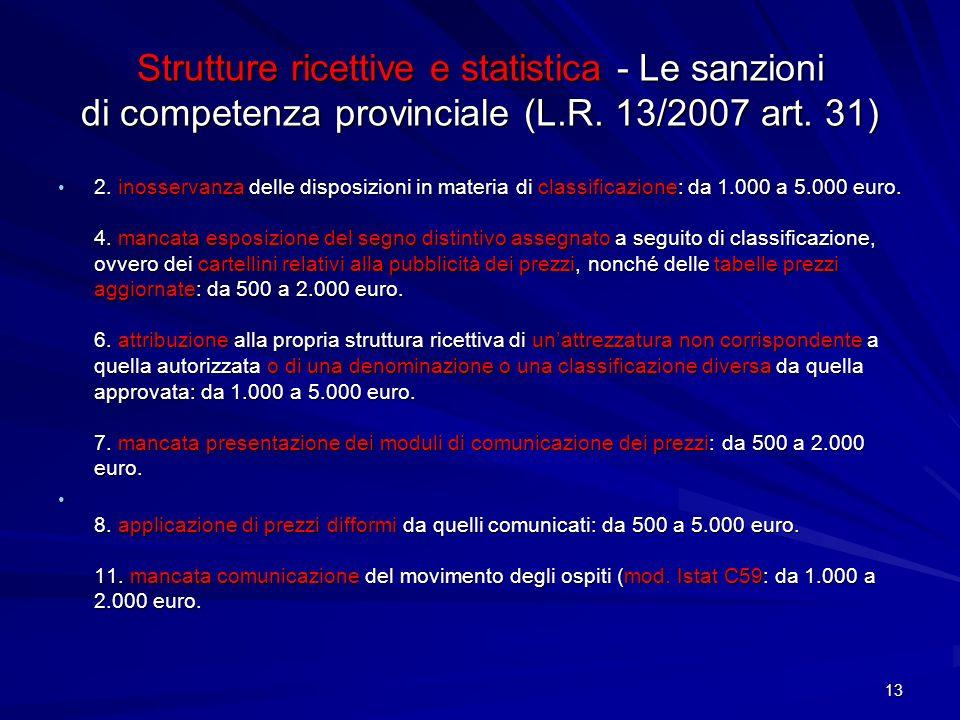 Strutture ricettive e statistica - Le sanzioni di competenza provinciale (L.R. 13/2007 art. 31) 2. inosservanza delle disposizioni in materia di class