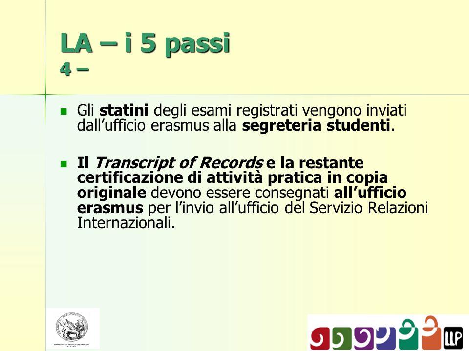 LA – i 5 passi 4 – Gli statini degli esami registrati vengono inviati dallufficio erasmus alla segreteria studenti. Il Transcript of Records e la rest