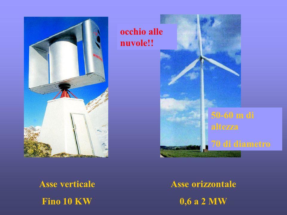Asse verticale Fino 10 KW Asse orizzontale 0,6 a 2 MW 50-60 m di altezza 70 di diametro occhio alle nuvole!!