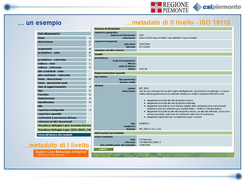 … un esempio …metadato di I livello …metadato di II livello - ISO 19115