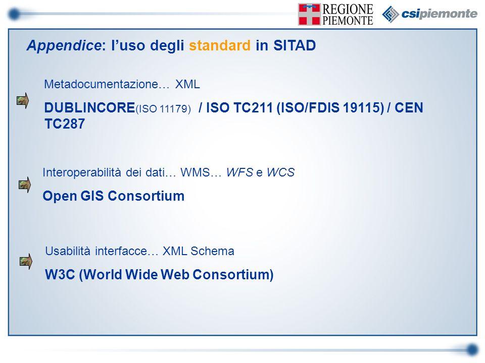 Appendice: luso degli standard in SITAD Metadocumentazione… XML DUBLINCORE (ISO 11179) / ISO TC211 (ISO/FDIS 19115) / CEN TC287 Interoperabilità dei d