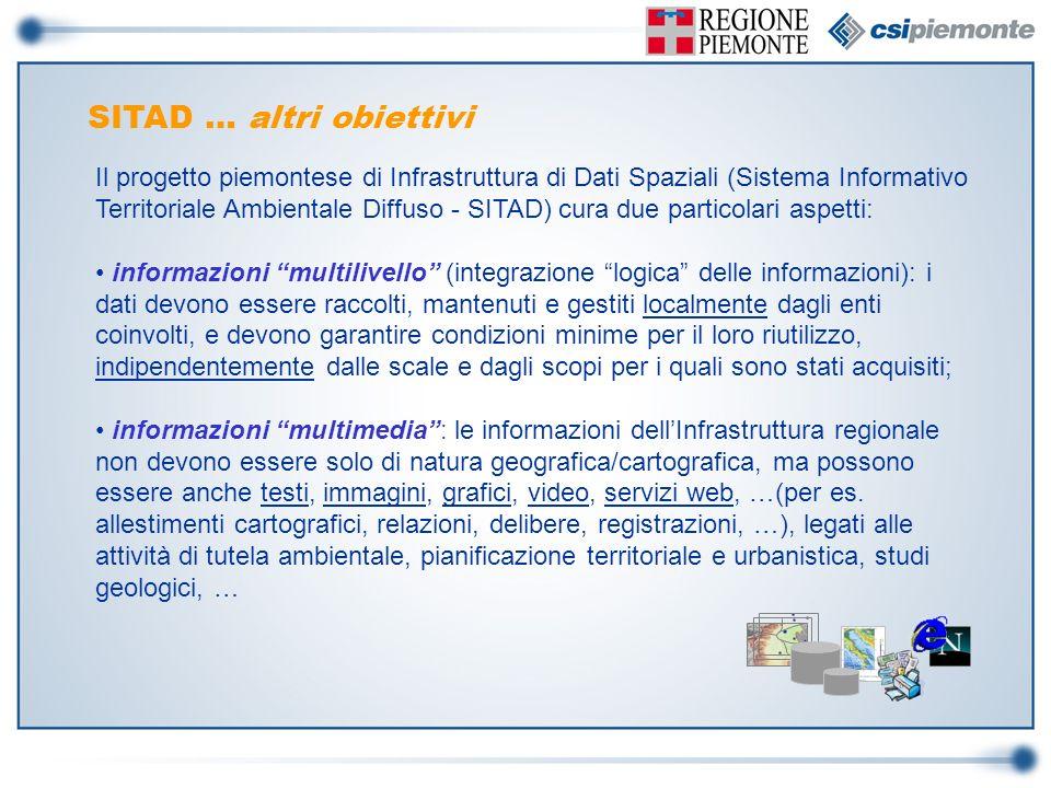 esempio di integrazione tra servizi cartografici delle regioni Piemonte e Liguria