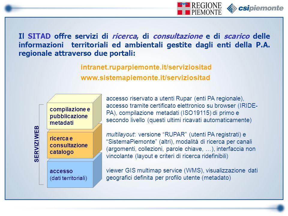 Appendice: luso degli standard in SITAD Metadocumentazione… XML DUBLINCORE (ISO 11179) / ISO TC211 (ISO/FDIS 19115) / CEN TC287 Interoperabilità dei dati… WMS… WFS e WCS Open GIS Consortium Usabilità interfacce… XML Schema W3C (World Wide Web Consortium)