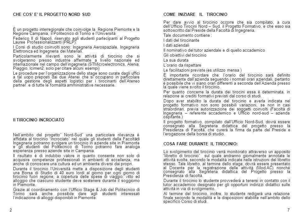 72 COME INIZIARE IL TIROCINIO Per dare avvio al tirocinio occorre che sia compilato, a cura dellUfficio Tirocini Nord – Sud, il Progetto Formativo, e