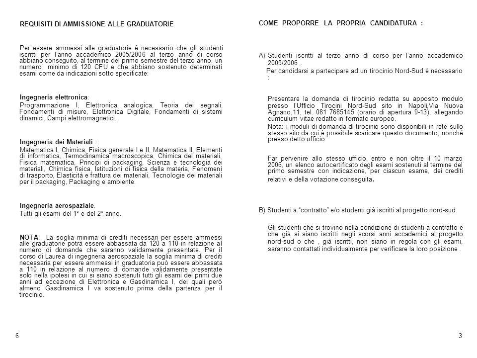 36 REQUISITI DI AMMISSIONE ALLE GRADUATORIE Per essere ammessi alle graduatorie è necessario che gli studenti iscritti per lanno accademico 2005/2006