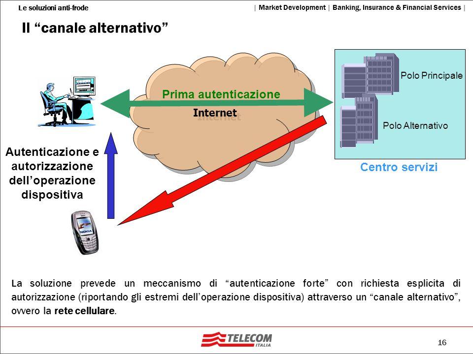 16 Le soluzioni anti-frode   Market Development   Banking, Insurance & Financial Services   Il canale alternativo Internet Polo Principale Polo Altern