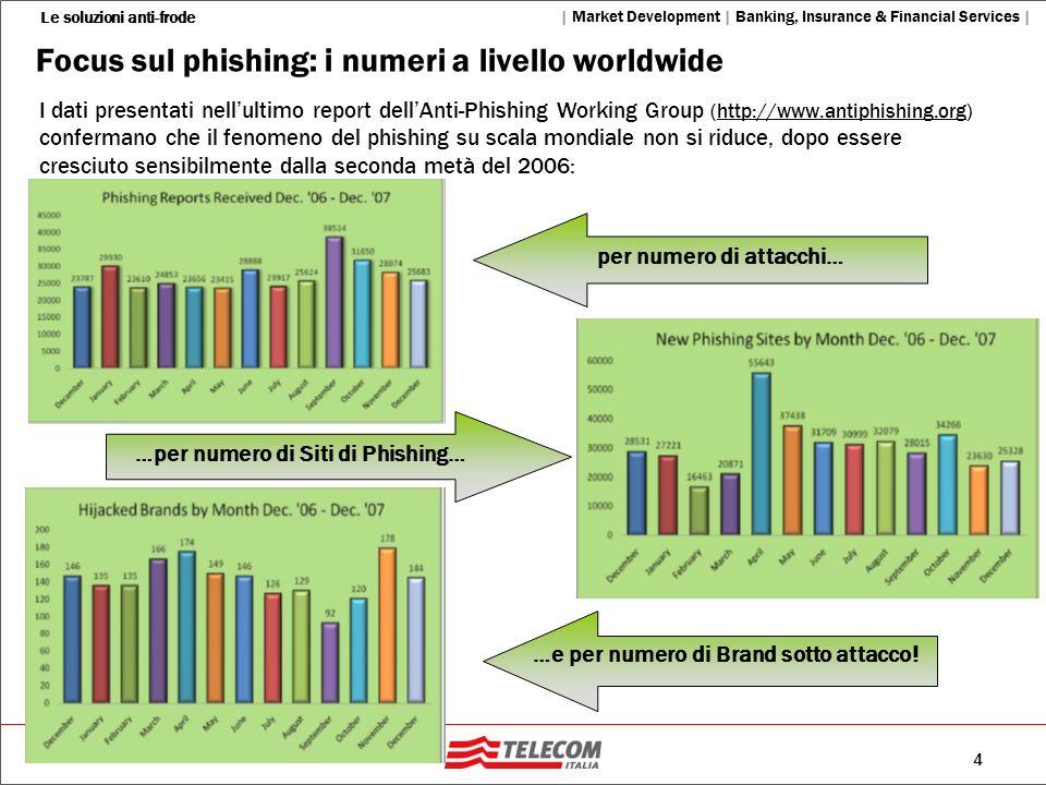 4 Le soluzioni anti-frode   Market Development   Banking, Insurance & Financial Services   Focus sul phishing: i numeri a livello worldwide I dati pre