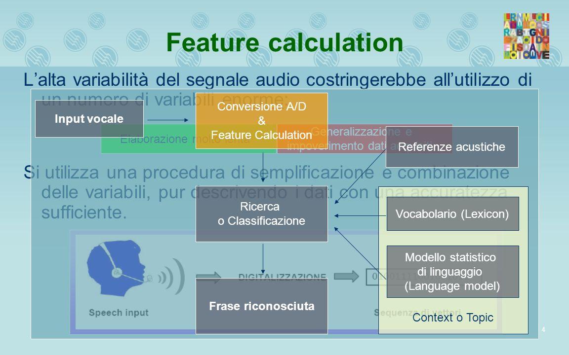 4 Lalta variabilità del segnale audio costringerebbe allutilizzo di un numero di variabili enorme: Si utilizza una procedura di semplificazione e comb