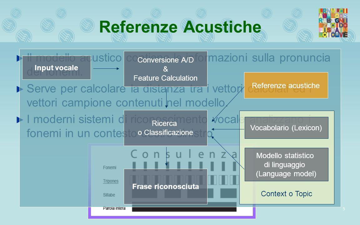 5 Referenze Acustiche Il modello acustico contiene le informazioni sulla pronuncia dei fonemi. Serve per calcolare la distanza tra i vettori calcolati