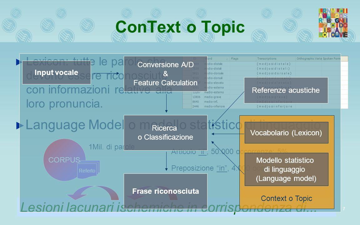 7 ConText o Topic Lexicon: tutte le parole che devono essere riconosciute con informazioni relative alla loro pronuncia. Lesioni lacunari ischemiche i