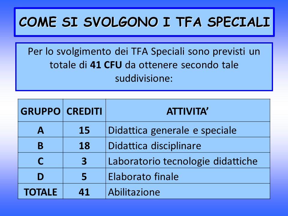 COME SI SVOLGONO I TFA SPECIALI Per lo svolgimento dei TFA Speciali sono previsti un totale di 41 CFU da ottenere secondo tale suddivisione: GRUPPOCRE