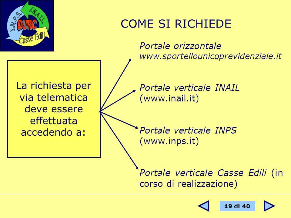 19 di 40 La richiesta per via telematica deve essere effettuata accedendo a: Portale orizzontale www.sportellounicoprevidenziale.it Portale verticale